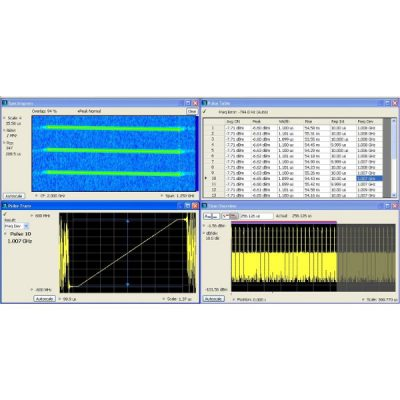 Tektronix SIGNALVU-PC vector signal analysis software